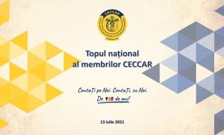 Performanță în an centenar: Topul național al membrilor CECCAR