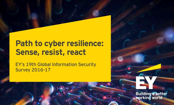 Studiu EY: Amenințările privind securitatea cibernetică a companiilor, în creștere la nivel mondial